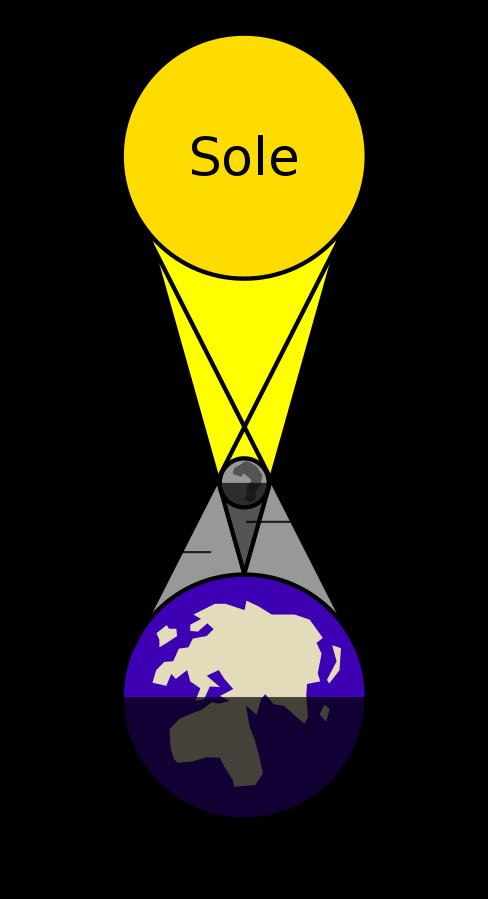 eclisse sole luna terra astronomia